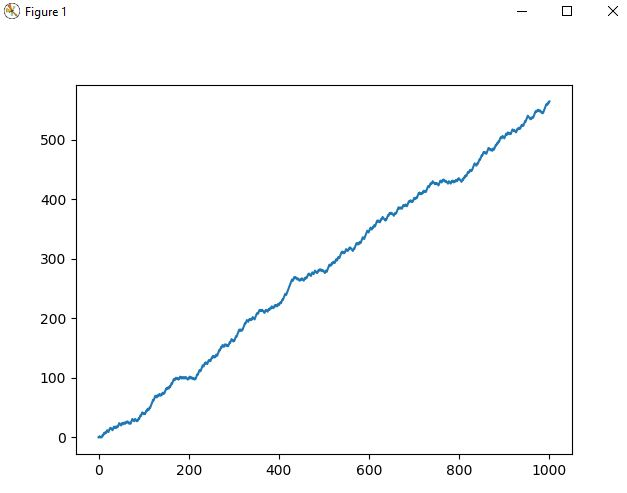 displaying a graph representing the random walk challenge in data science