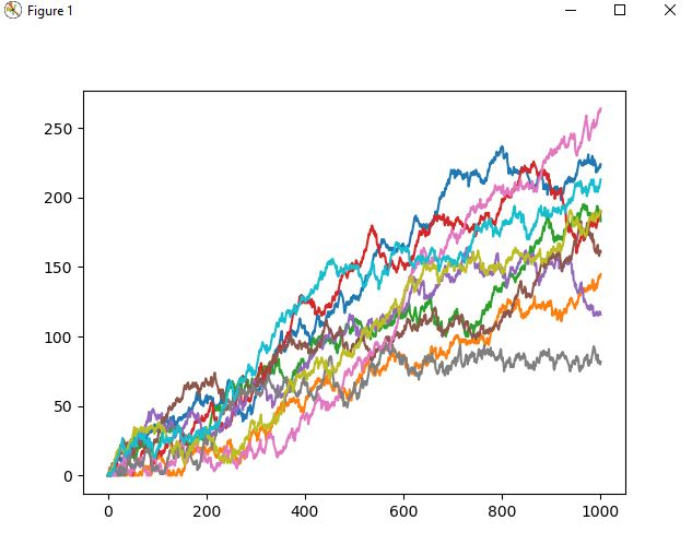 simulating 10 games of the random walk factoring clumsiness